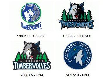 Timberwolves Logo history