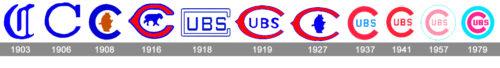 history Cubs Logo