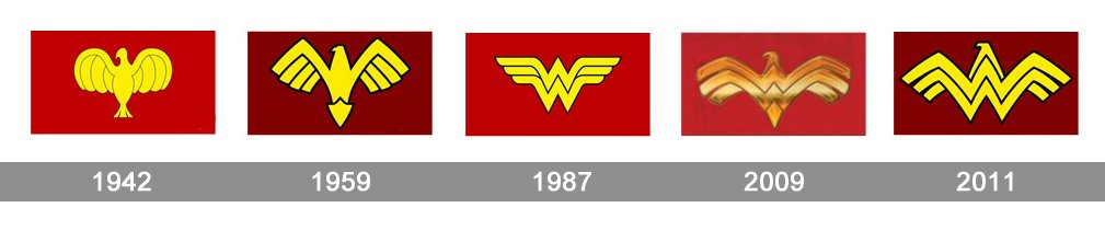Wonder Woman Logo History