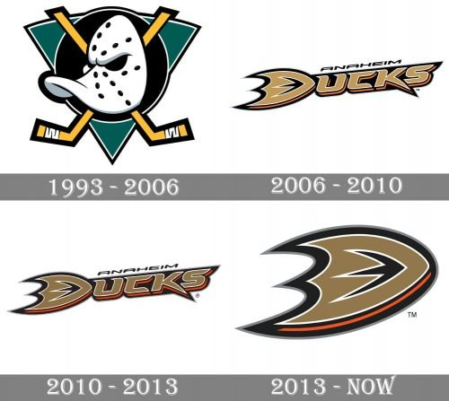 Anaheim Ducks Logo history