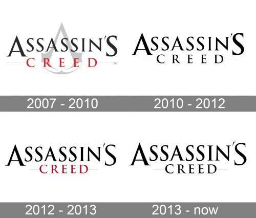 Assassins Creed Logo history