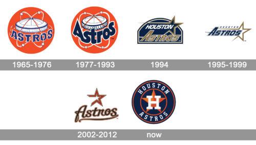 Astros Logo history