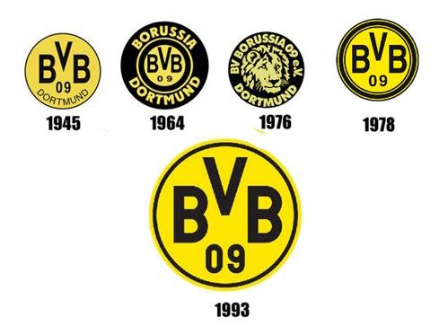 BVB Logo history