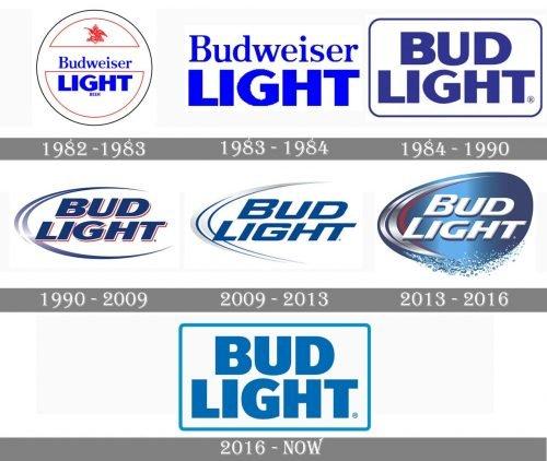 Bud Light Logo history