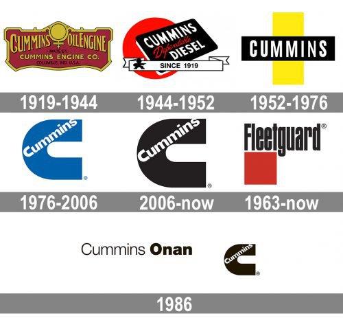 Cummins Logo history