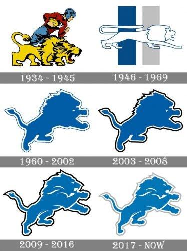 Detroit Lions Logo history