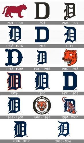 Detroit Tigers Logo history