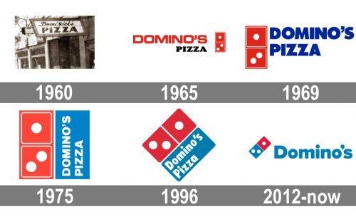 Domino's Pizza Logo history
