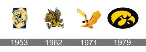 Iowa Hawkeyes Logo history