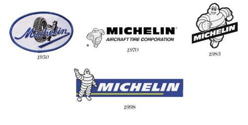 Michelin Logo history