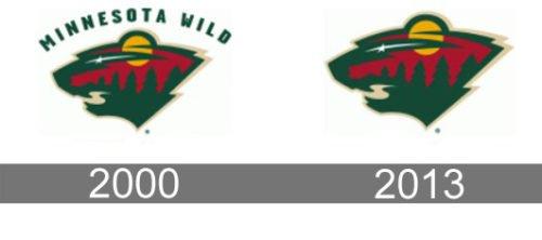 Minnesota Wild Logo history