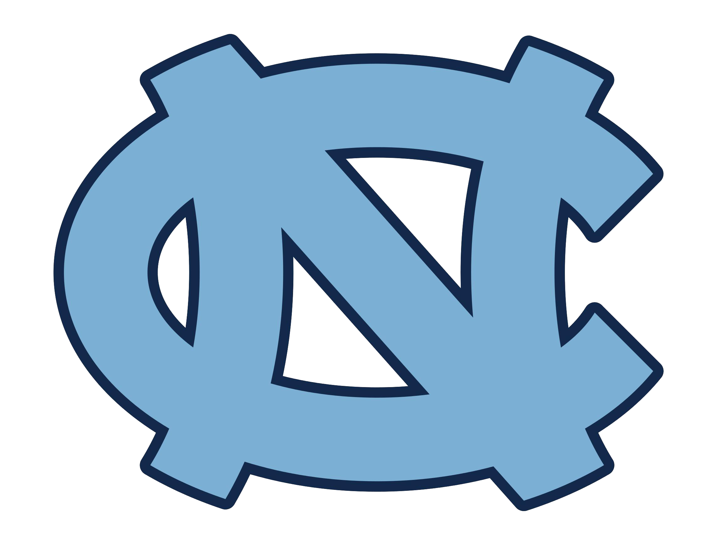 North carolina logo north carolina symbol meaning history and north carolina logo buycottarizona