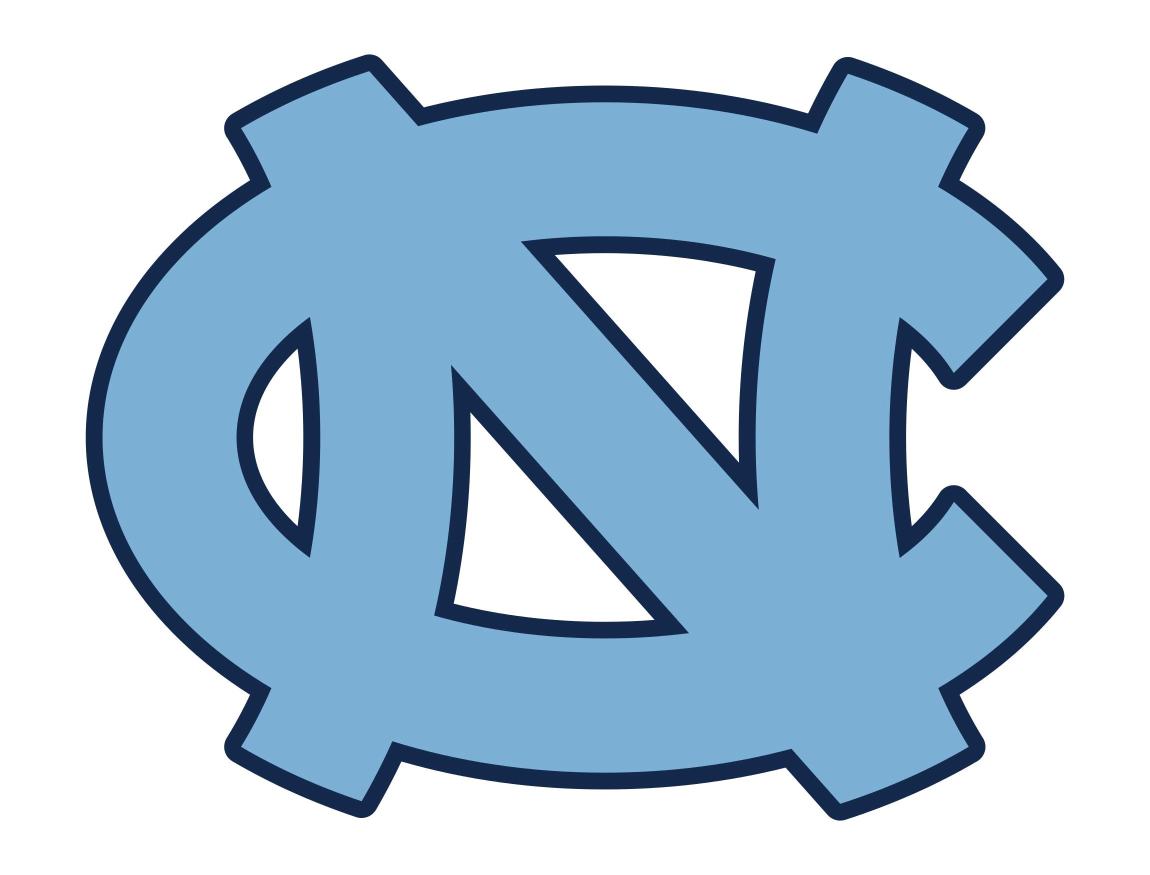 North Carolina Logo North Carolina Symbol Meaning History And
