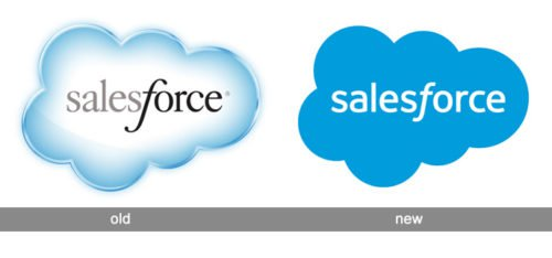 Salesforce Logo history
