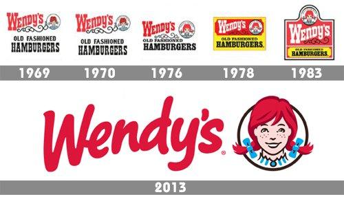 Wendys Logo history