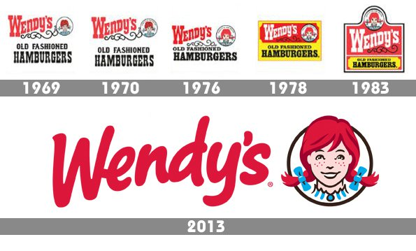 wendys history Wendy's pigtails are getting a tweak for the first time since 1983, the dublin, ohio-based fast food company is updating its logo in a move intended to signal its ongoing transformation into a higher-end hamburger chain.