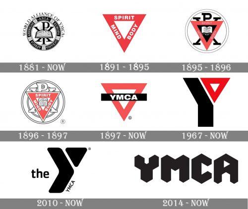 Ymca Logo history