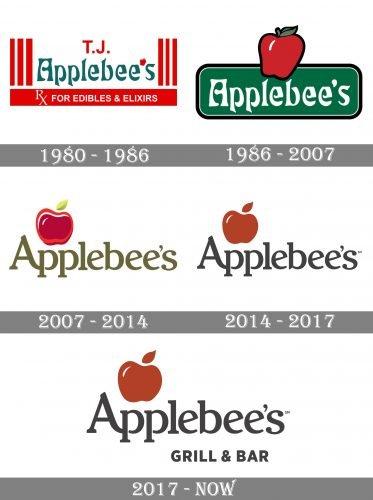 Applebees Logo history