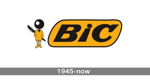 Bic Logo history