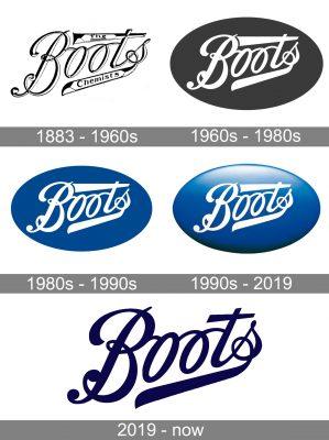 Boots Logo history