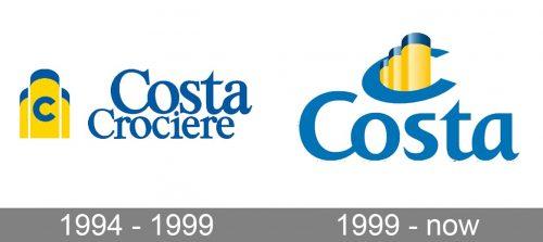 Costa Logo history