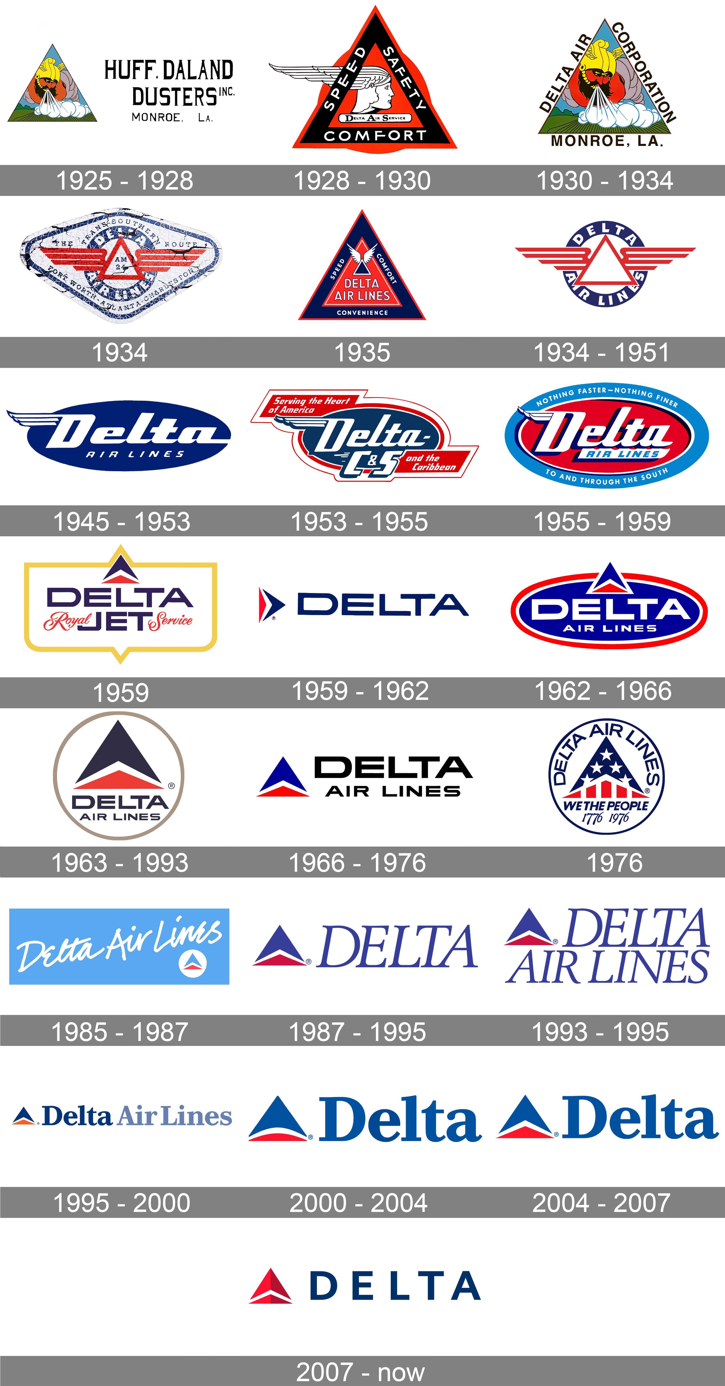 delta airlines logos