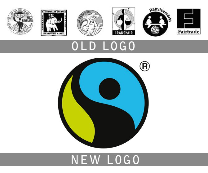 Fairtrade Logo Fairtrade Symbol Meaning History And Evolution