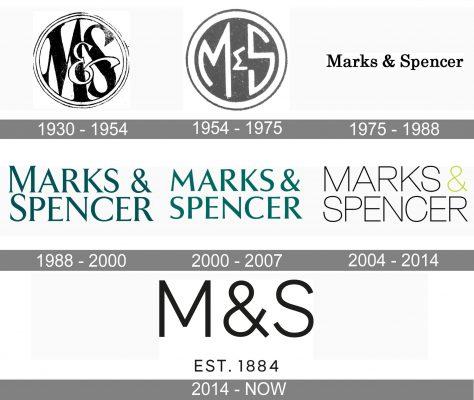 Marks and Spencer logo history