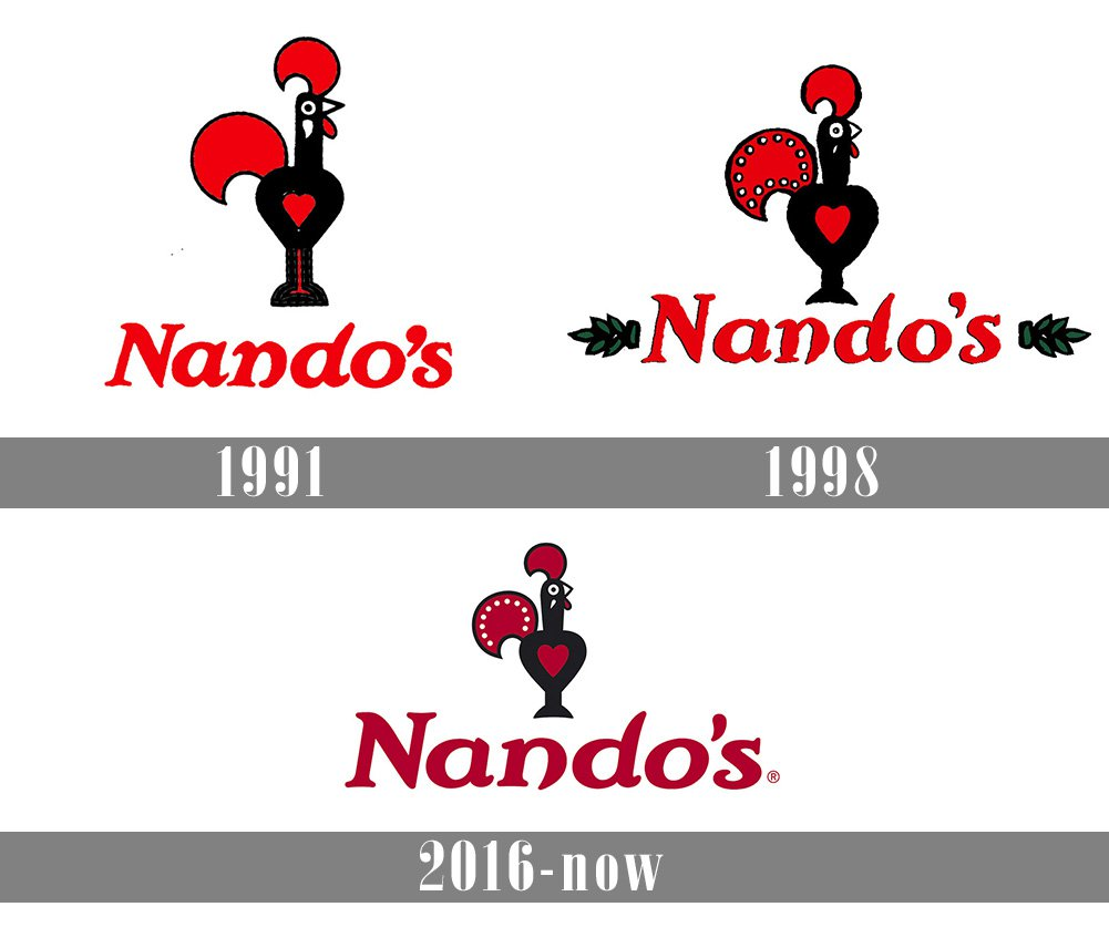 Nandos logo and symbol, meaning, history, PNG