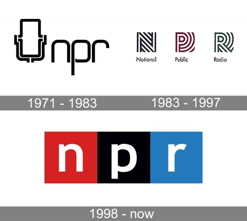Npr Logo history