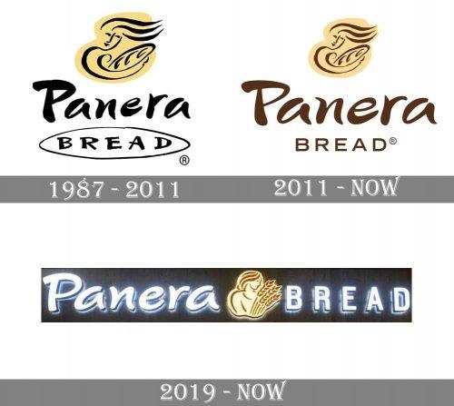 Panera Logo history