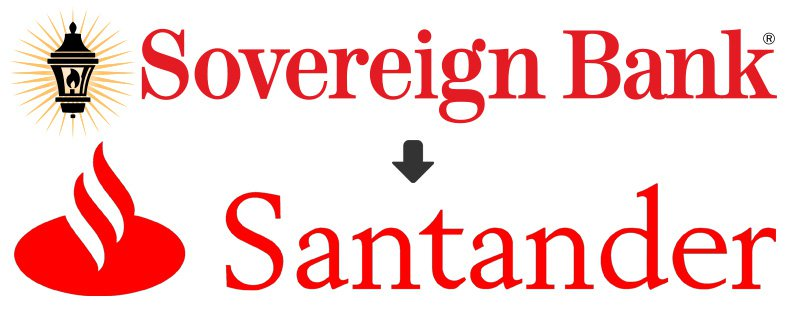 Santander login
