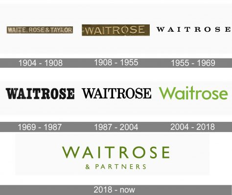 Waitrose Logo history