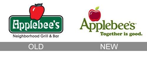 history Applebees Logo