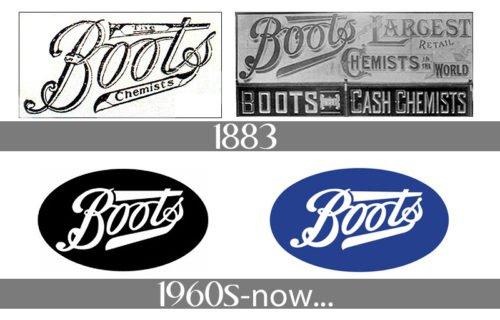 historyBoots Logo