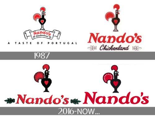 nandos logo history