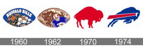 Buffalo Bills logo history