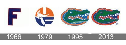Florida Gators Logo history