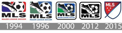 MLS logo history
