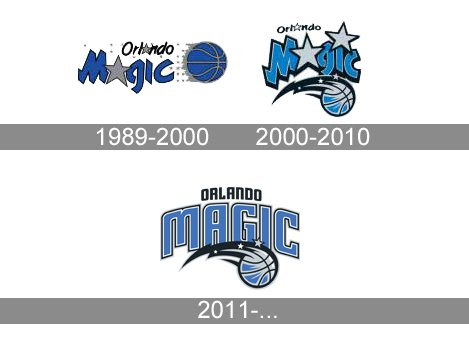 Orlando-Magic-Logo-history