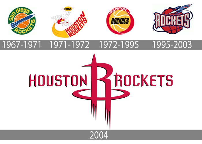 Meaning Houston Rockets logo and symbol | history and ...