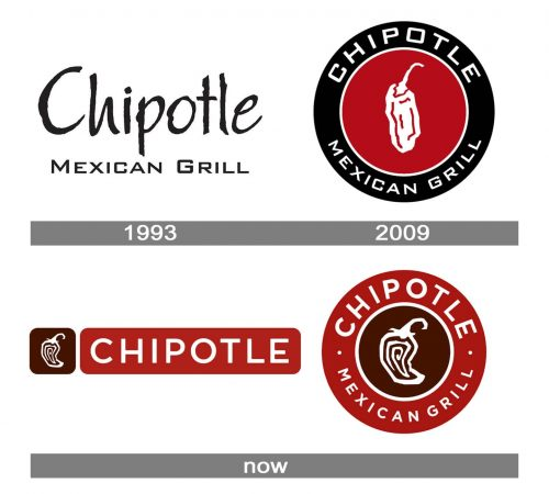 Chipotle Logo history