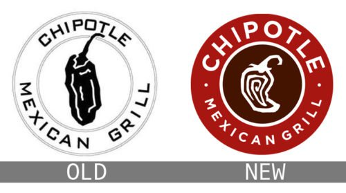 Chipotle logo history