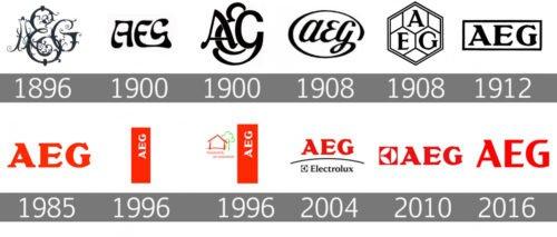 AEG Logo history