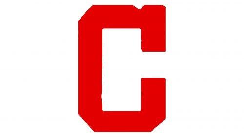 Cleveland Indians Logo 1904