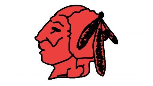 Cleveland Indians Logo 1928