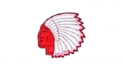 Cleveland Indians Logo 1929