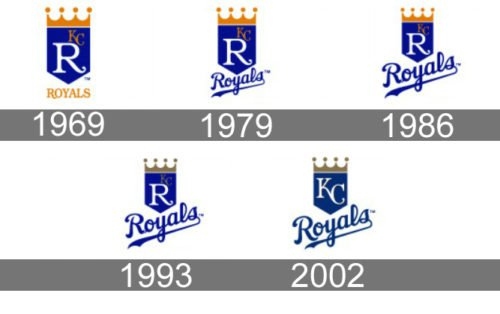 Kansas City Royals Logo history