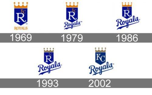 Kansas City Royals Logo history