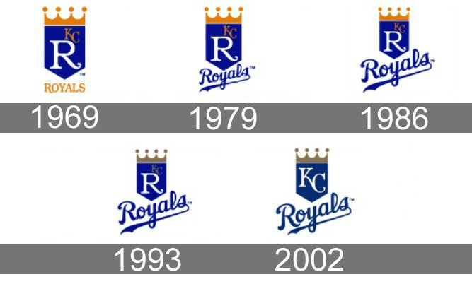 Royals Baseball Letter